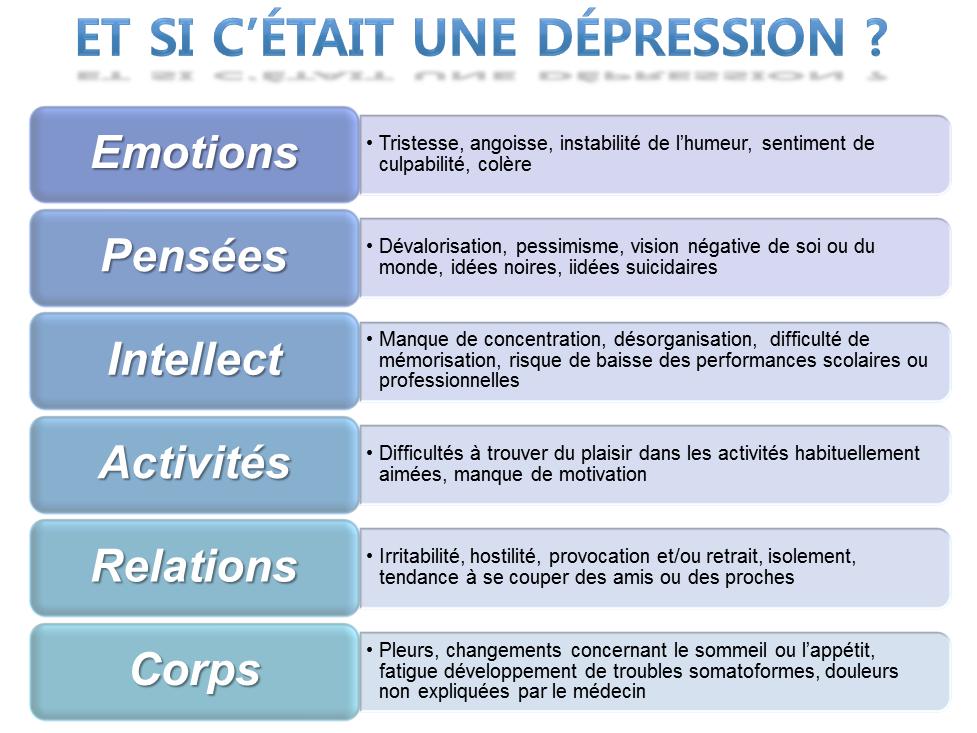 signes dépression jeune