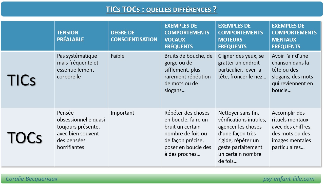 différences entre tics et tocs